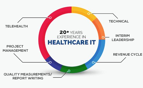 Healthcare-Graph